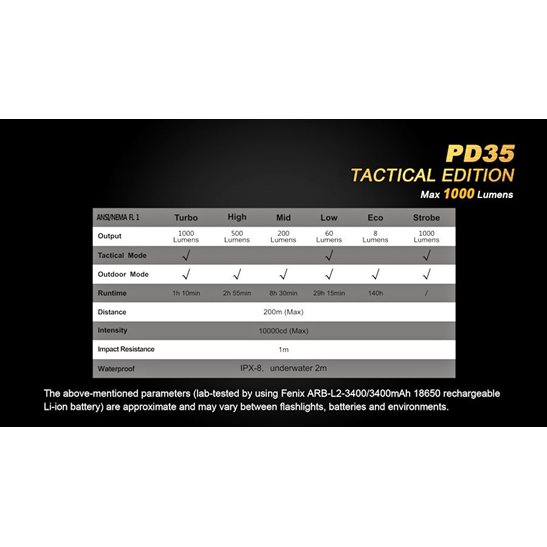 additional image for PD35 Tactical