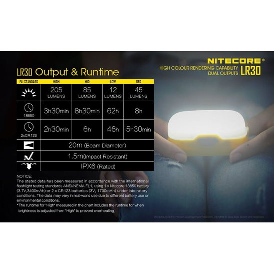additional image for LR30 Dual Output Lantern