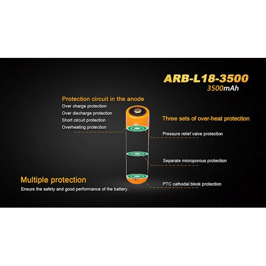 additional image for ARB-L18 18650 3500mAh Battery