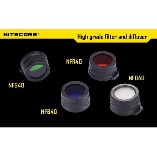 additional image for 40mm Filters