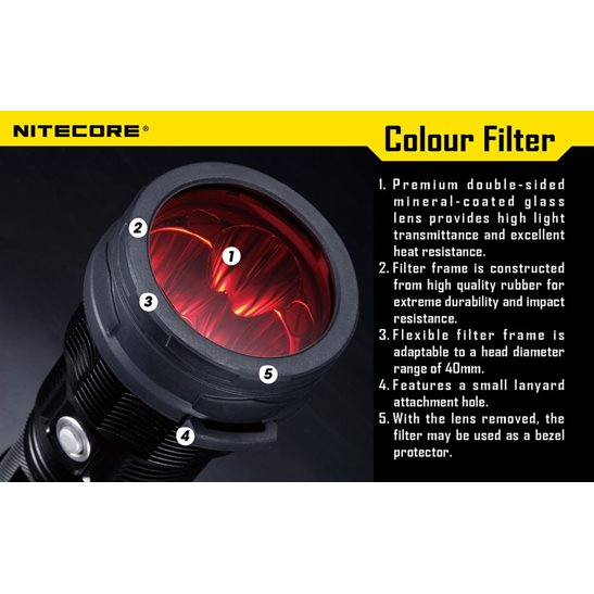 additional image for 60mm Filters