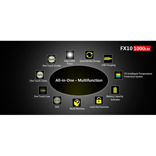 additional image for FX10