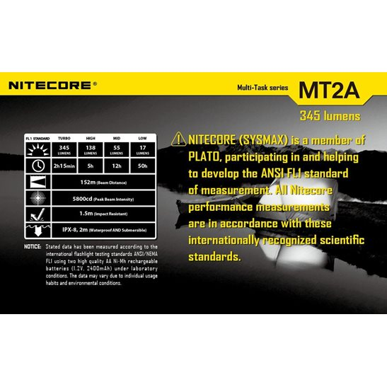 additional image for MT2A