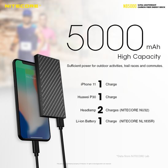 additional image for NB5000 Power Bank