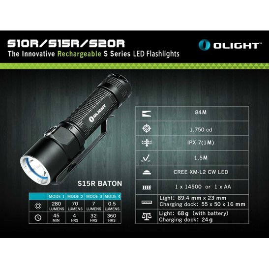 additional image for S15R Baton Rechargeable